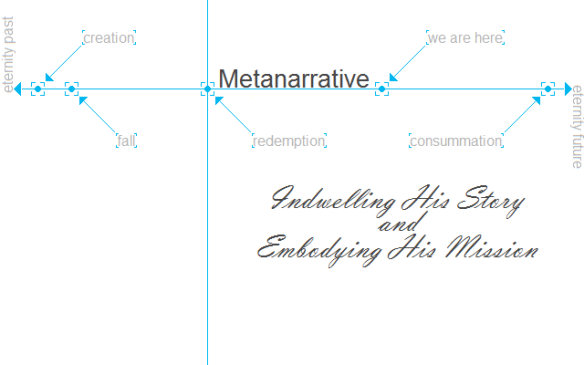 Metanarrative